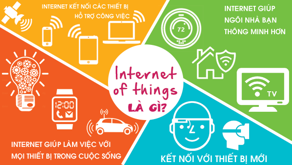 internet,of things,IOT